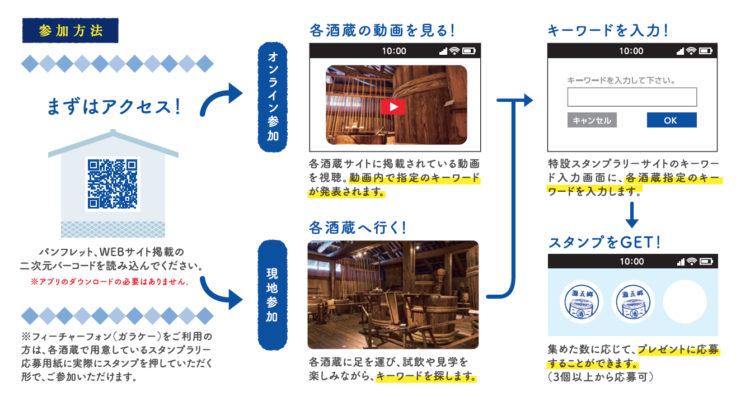 オンライン初開催! 日本一の酒どころ神戸「灘五郷」の酒蔵めぐり「灘の酒蔵探訪2020」特設サイトがオープンしました!