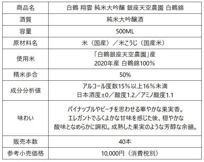 「白鶴 翔雲 純米大吟醸 銀座天空農園 白鶴錦」 40本限定発売