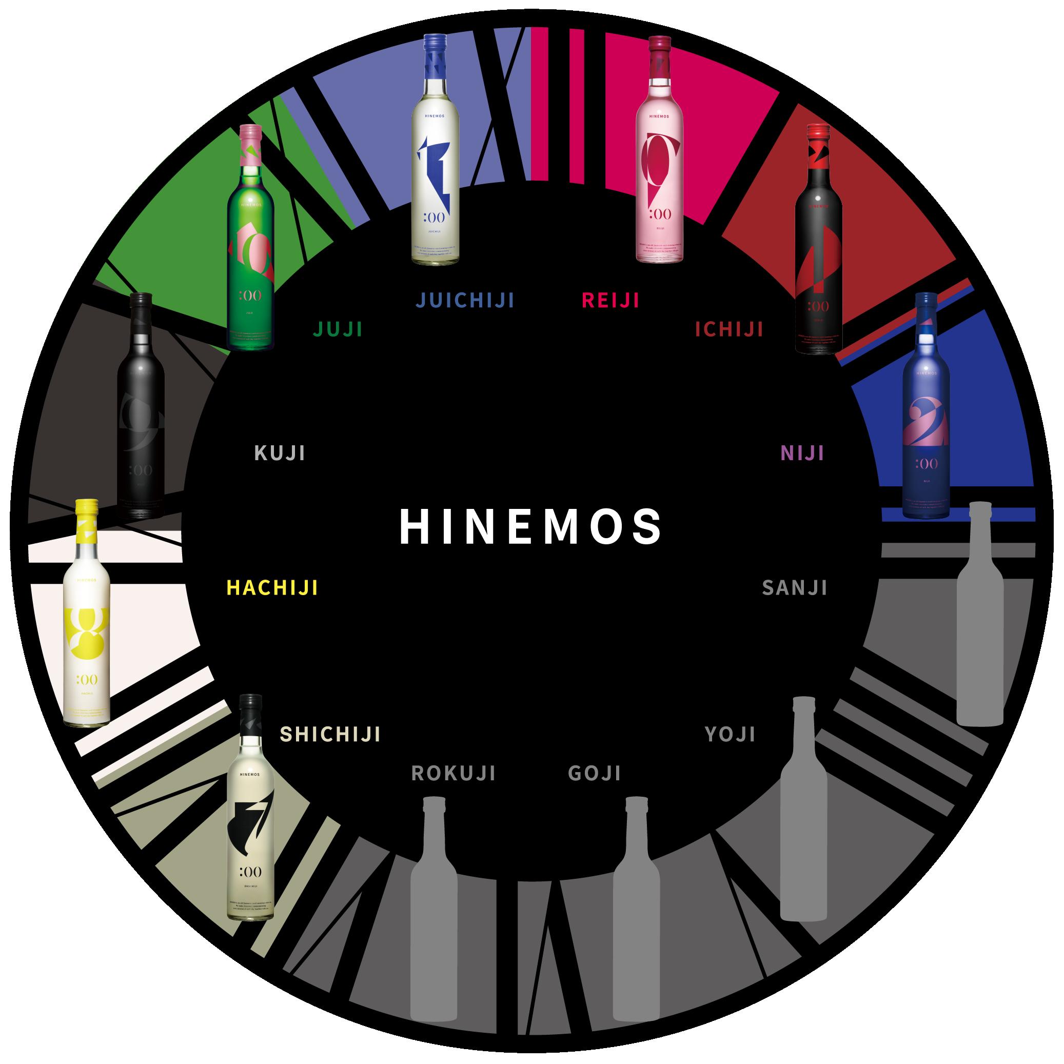 日本酒D2Cのライスワイン、老舗酒蔵とタッグを組み新たな日本酒造りに挑戦
